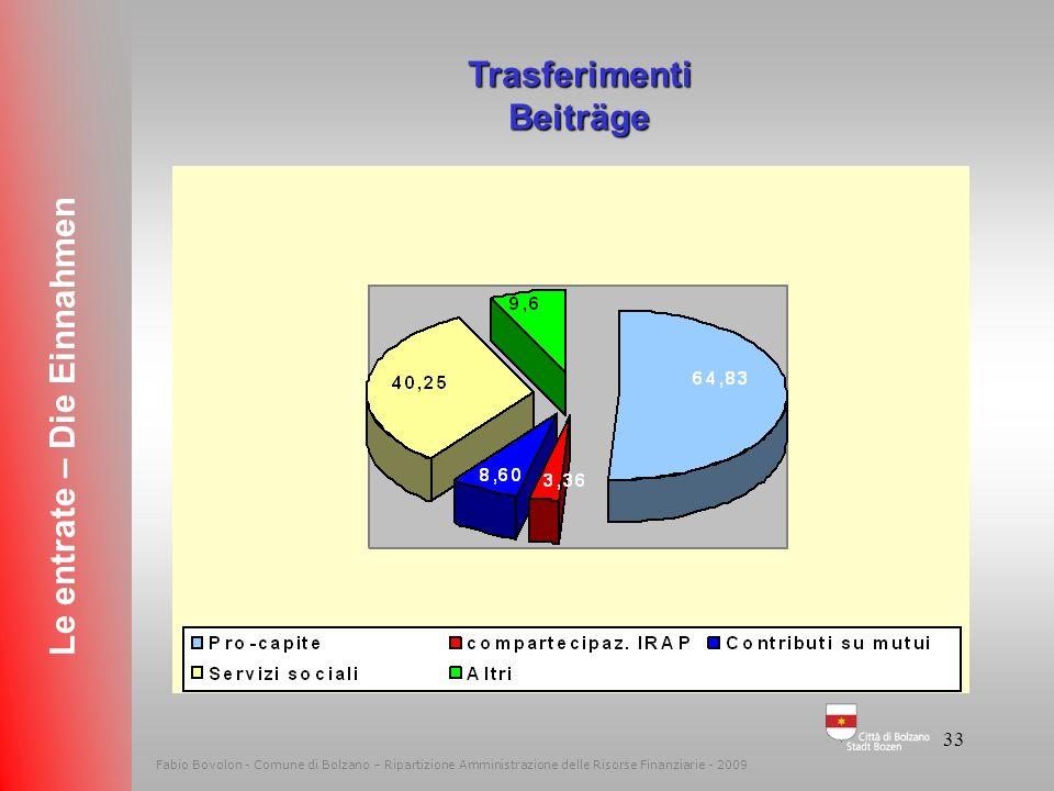 32 Fabio Bovolon - Comune di Bolzano – Ripartizione Amministrazione delle Risorse Finanziarie - 2009 TRASFERIMENTI BEITRÄGE