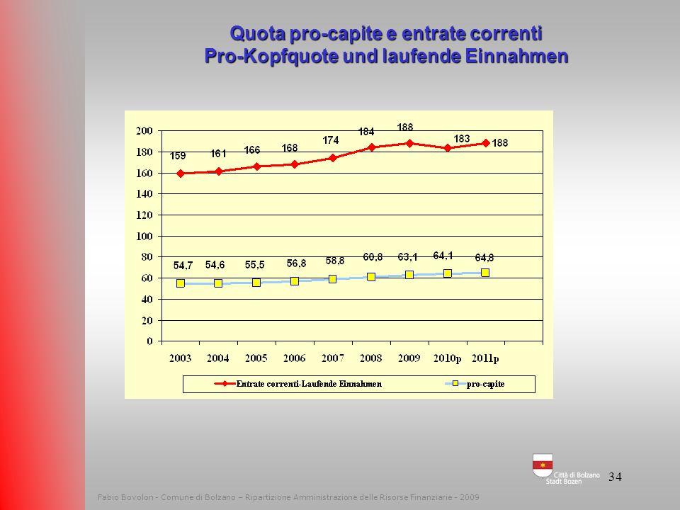 33 TrasferimentiBeiträge Le entrate – Die Einnahmen Fabio Bovolon - Comune di Bolzano – Ripartizione Amministrazione delle Risorse Finanziarie - 2009