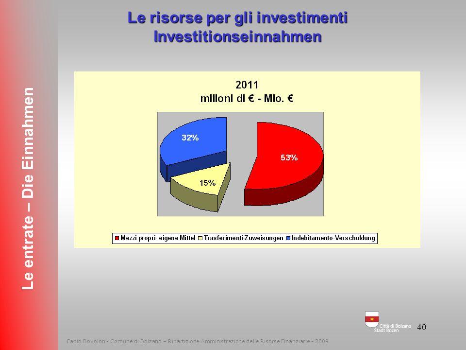 39 Fabio Bovolon - Comune di Bolzano – Ripartizione Amministrazione delle Risorse Finanziarie - 2009 Le risorse per gli investimenti Investitionseinna
