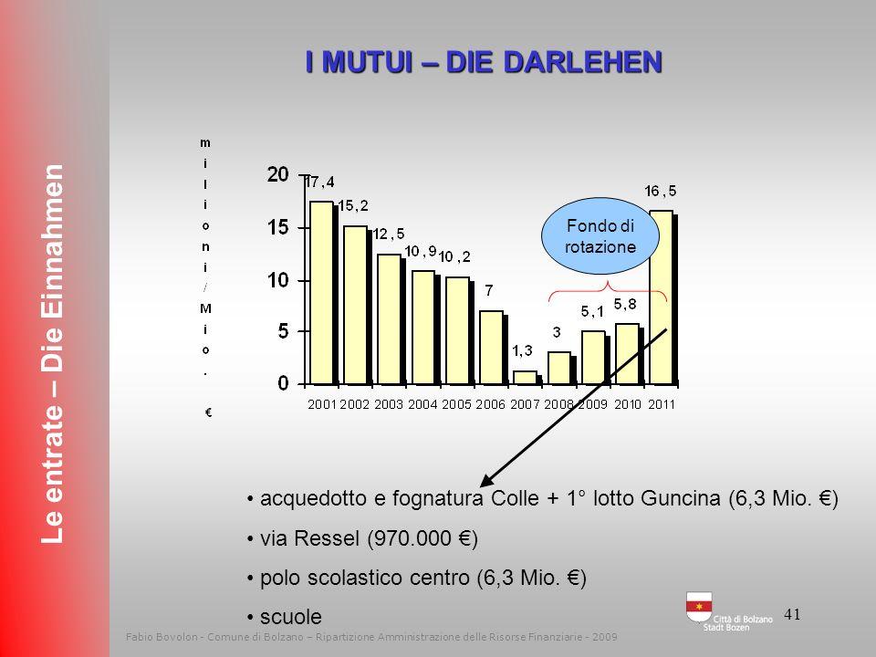 40 Fabio Bovolon - Comune di Bolzano – Ripartizione Amministrazione delle Risorse Finanziarie - 2009 Le risorse per gli investimenti Investitionseinna