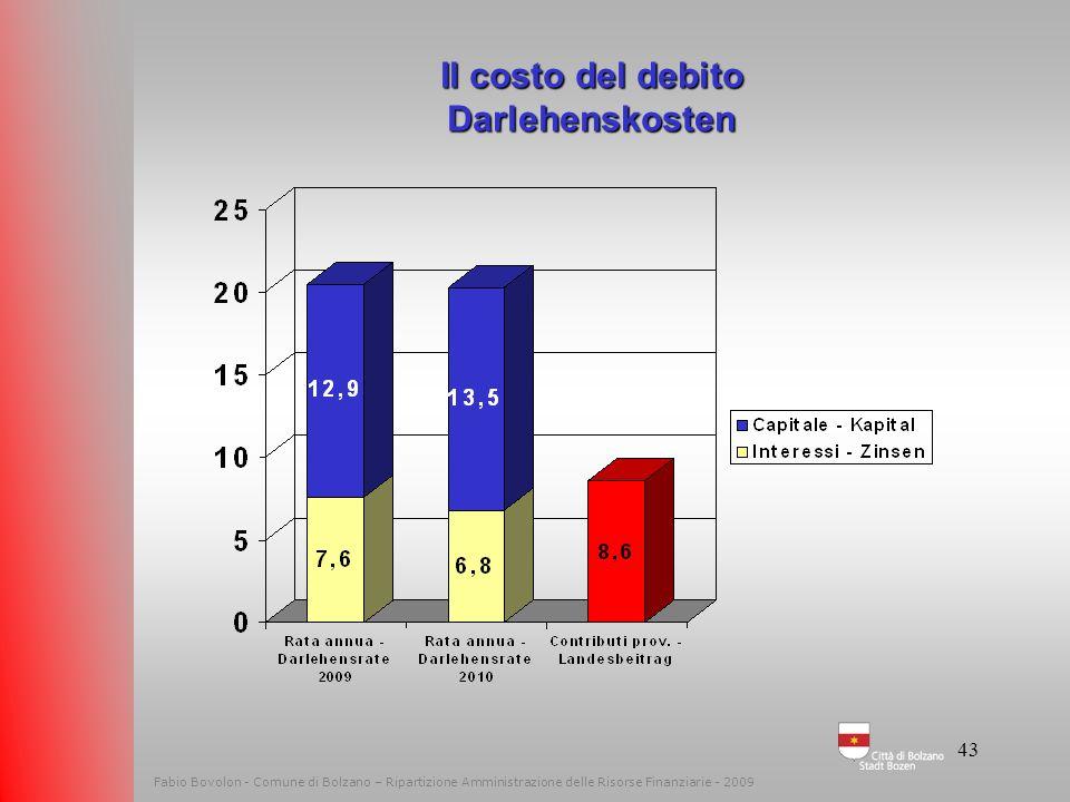 42 Fabio Bovolon - Comune di Bolzano – Ripartizione Amministrazione delle Risorse Finanziarie - 2009