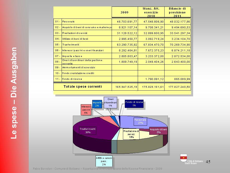 44 Fabio Bovolon - Comune di Bolzano – Ripartizione Amministrazione delle Risorse Finanziarie - 2009 LE SPESE – DIE AUSGABEN