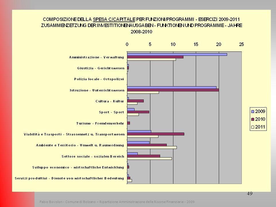 48 Fabio Bovolon - Comune di Bolzano – Ripartizione Amministrazione delle Risorse Finanziarie - 2009 Le spese – Die Ausgaben