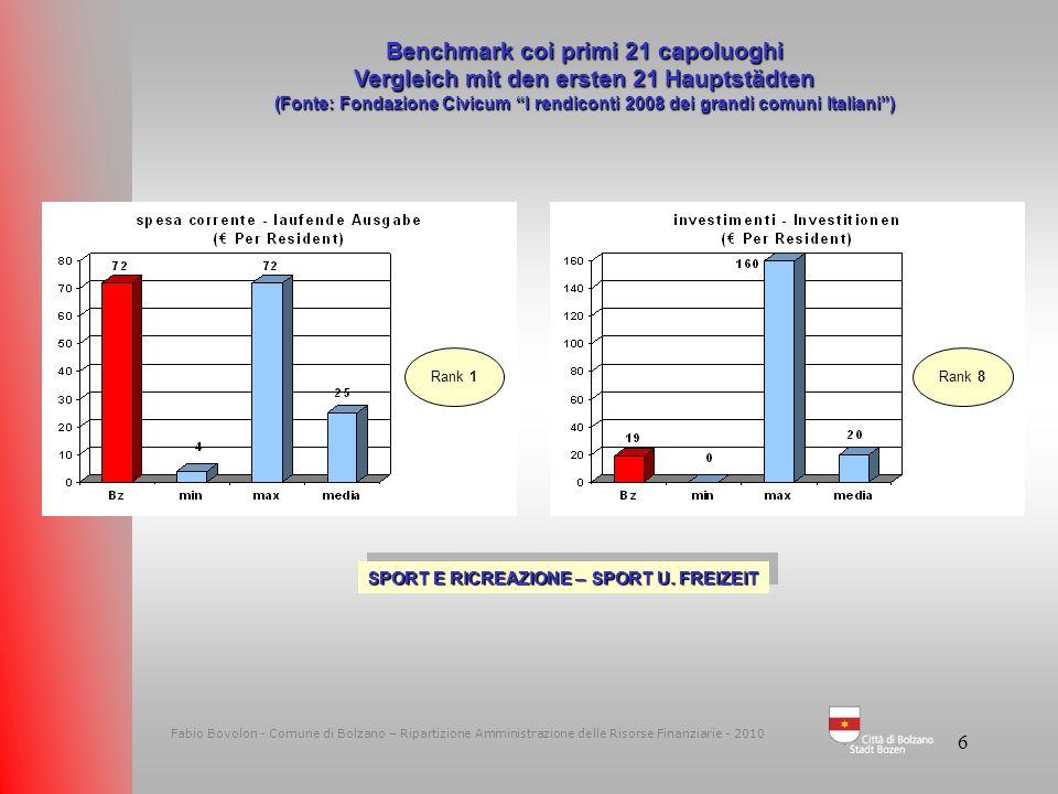 5 Fabio Bovolon - Comune di Bolzano – Ripartizione Amministrazione delle Risorse Finanziarie - 2010 Benchmark coi primi 21 capoluoghi Vergleich mit de