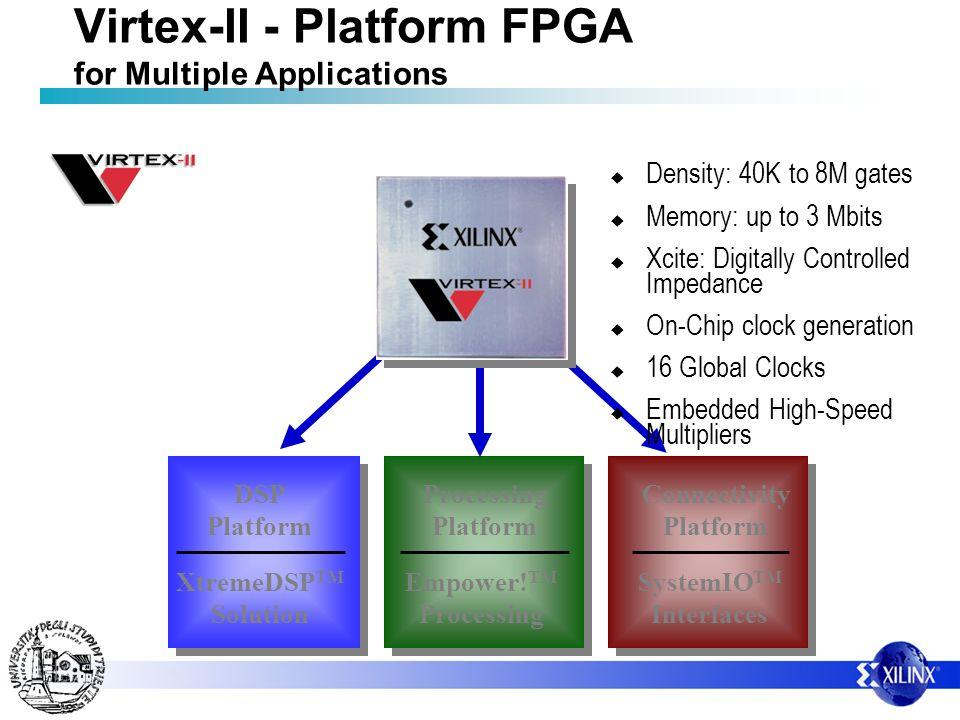 Processing Platform Empower! TM Processing DSP Platform XtremeDSP TM Solution Connectivity Platform SystemIO TM Interfaces Density: 40K to 8M gates Me