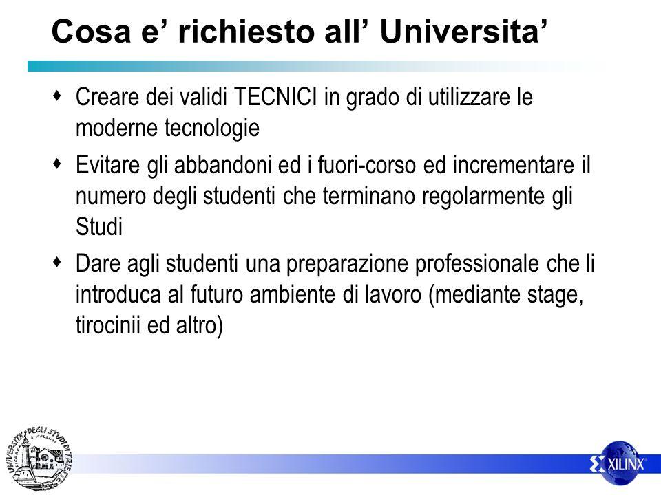 XUP URL: university.xilinx.com