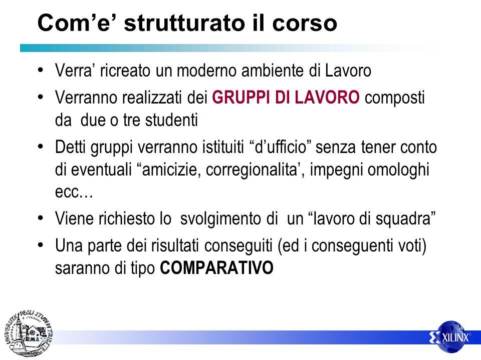 Come strutturato il corso Verra ricreato un moderno ambiente di Lavoro Verranno realizzati dei GRUPPI DI LAVORO composti da due o tre studenti Detti g