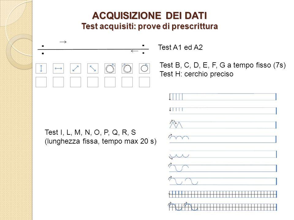 ACQUISIZIONE DEI DATI Test acquisiti: prove di prescrittura Test A1 ed A2 Test I, L, M, N, O, P, Q, R, S (lunghezza fissa, tempo max 20 s) Test B, C, D, E, F, G a tempo fisso (7s) Test H: cerchio preciso