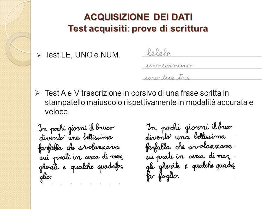 ACQUISIZIONE DEI DATI Test acquisiti: prove di scrittura Test LE, UNO e NUM.