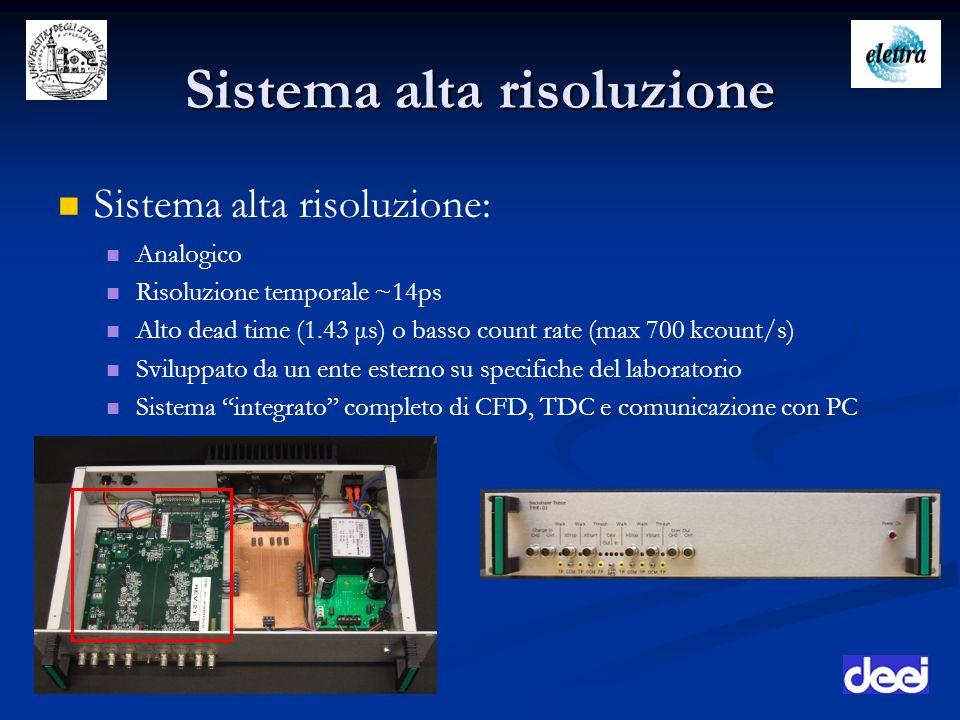 Sistema alta risoluzione Sistema alta risoluzione: Analogico Risoluzione temporale ~14ps Alto dead time (1.43 μs) o basso count rate (max 700 kcount/s