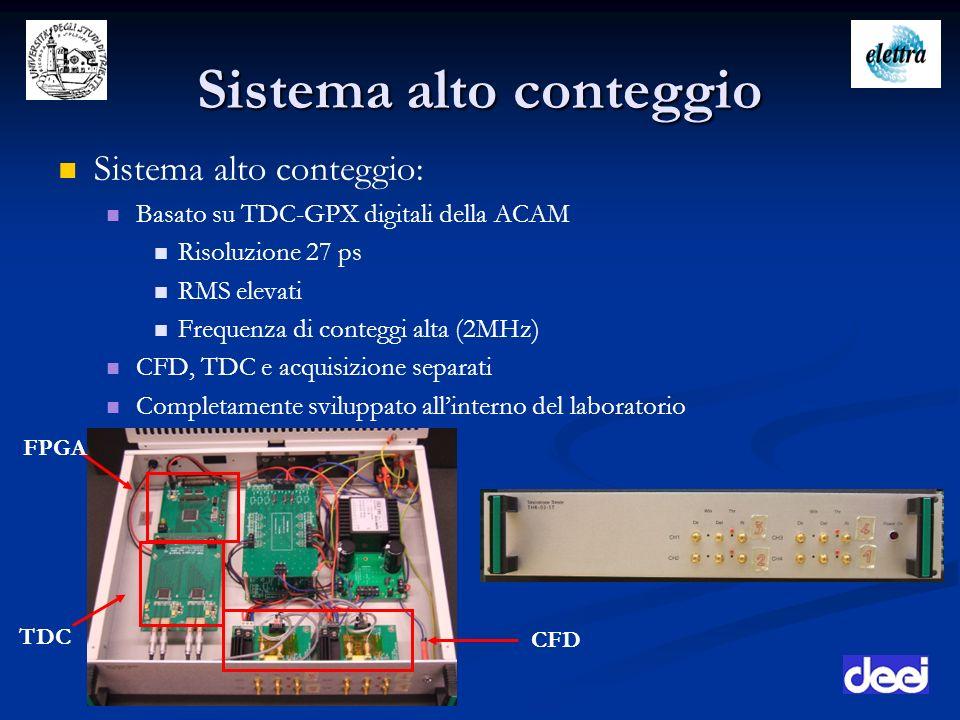 Sistema alto conteggio Sistema alto conteggio: Basato su TDC-GPX digitali della ACAM Risoluzione 27 ps RMS elevati Frequenza di conteggi alta (2MHz) C
