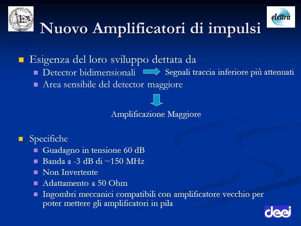 Nuovo Amplificatori di impulsi Esigenza del loro sviluppo dettata da Detector bidimensionali Area sensibile del detector maggiore Specifiche Guadagno