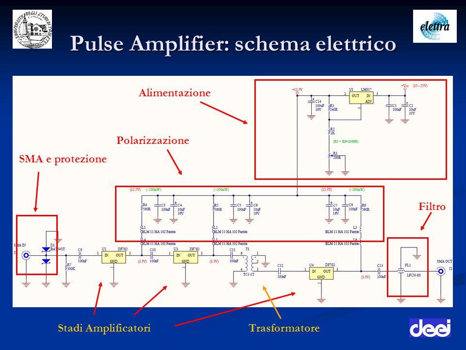 Pulse Amplifier: schema elettrico Alimentazione SMA e protezione Filtro Stadi Amplificatori Polarizzazione Trasformatore