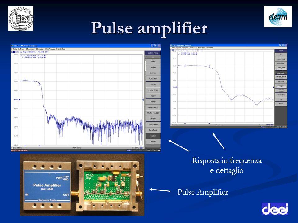 Pulse amplifier Risposta in frequenza e dettaglio Pulse Amplifier