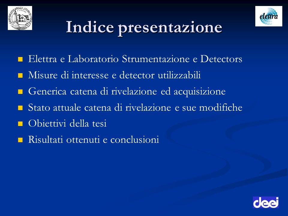 Indice presentazione Elettra e Laboratorio Strumentazione e Detectors Misure di interesse e detector utilizzabili Generica catena di rivelazione ed ac