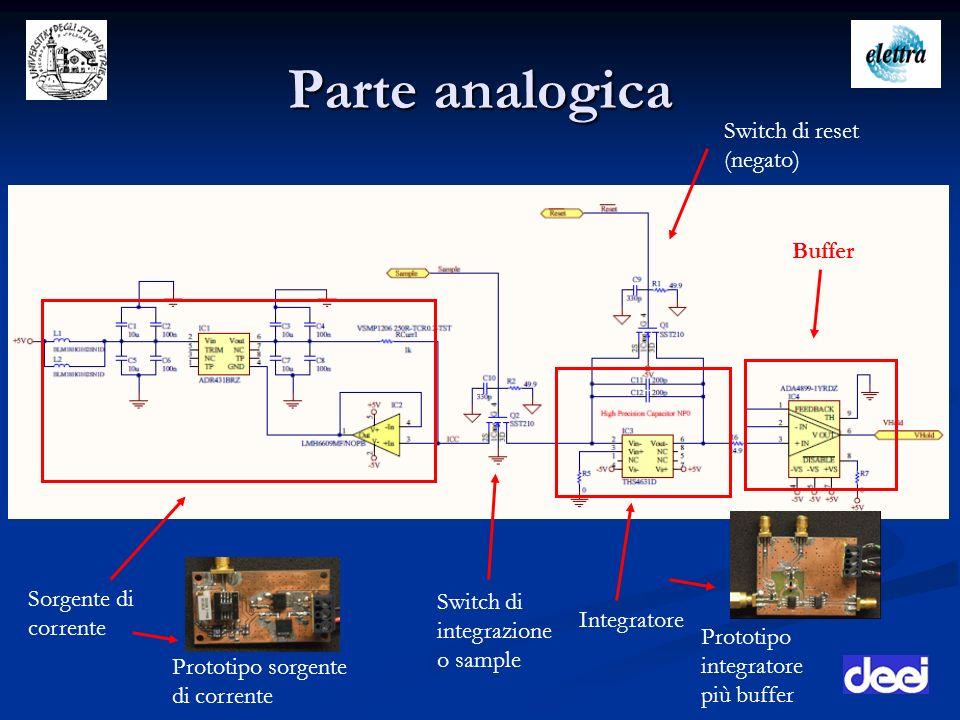 Parte analogica Sorgente di corrente Buffer Integratore Prototipo integratore più buffer Switch di integrazione o sample Switch di reset (negato) Prot