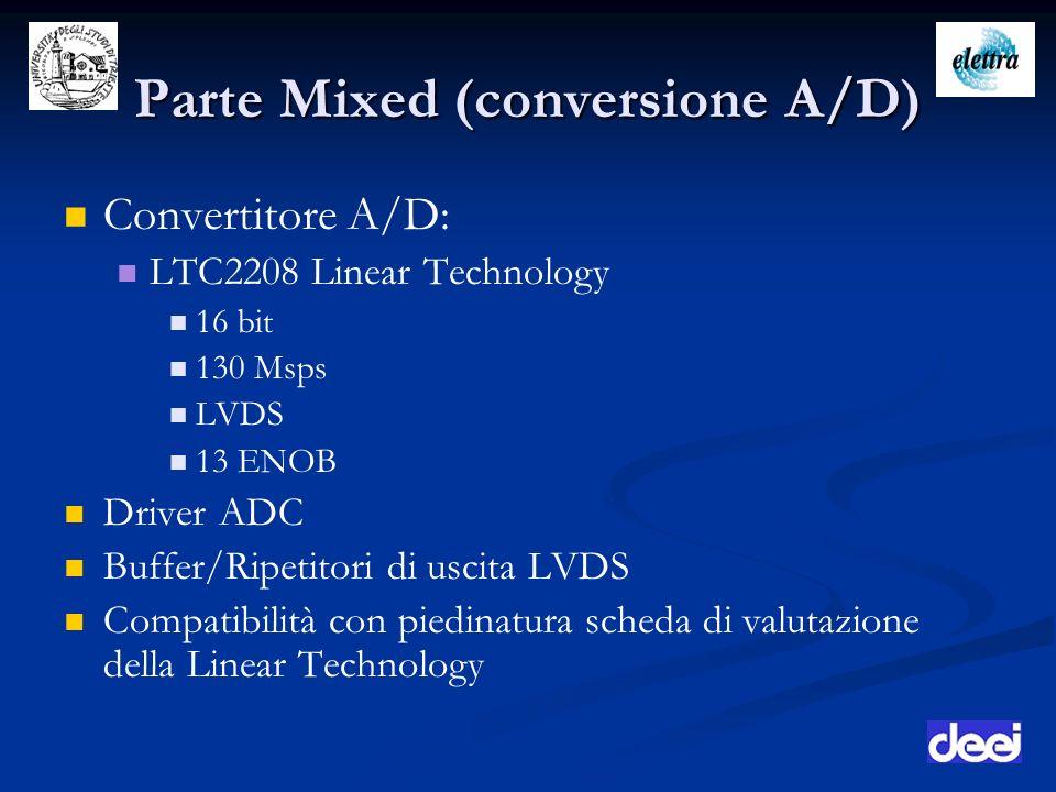 Parte Mixed (conversione A/D) Convertitore A/D: LTC2208 Linear Technology 16 bit 130 Msps LVDS 13 ENOB Driver ADC Buffer/Ripetitori di uscita LVDS Com