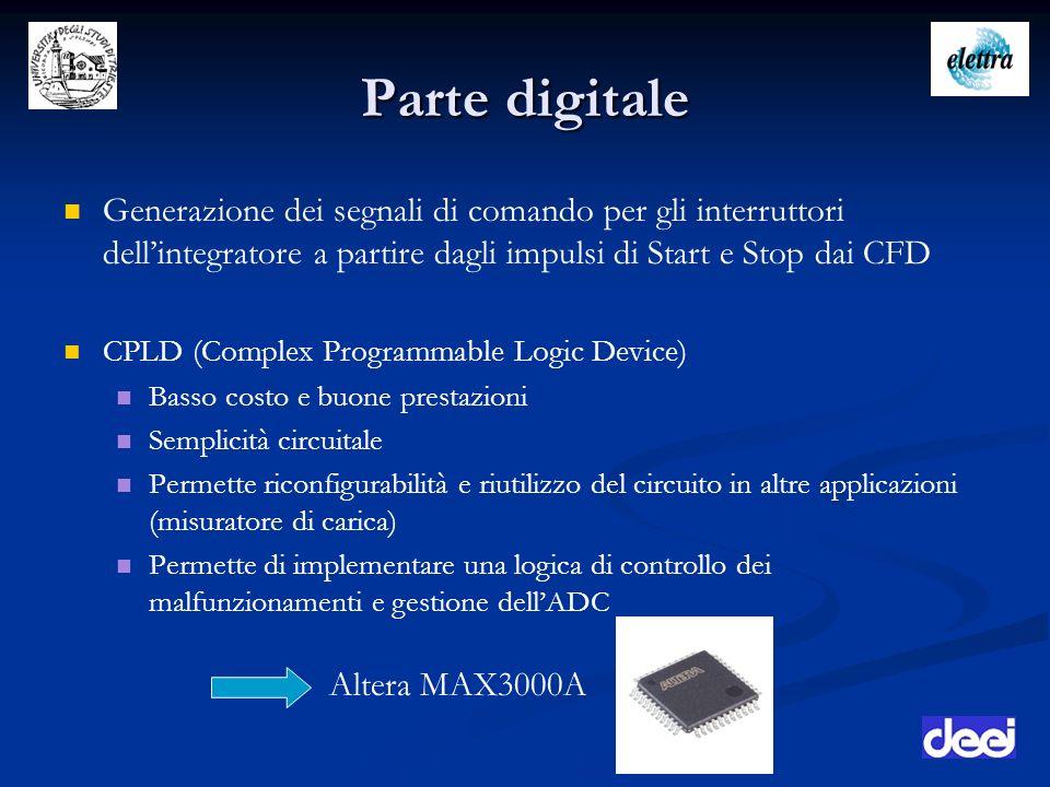Parte digitale Generazione dei segnali di comando per gli interruttori dellintegratore a partire dagli impulsi di Start e Stop dai CFD CPLD (Complex P