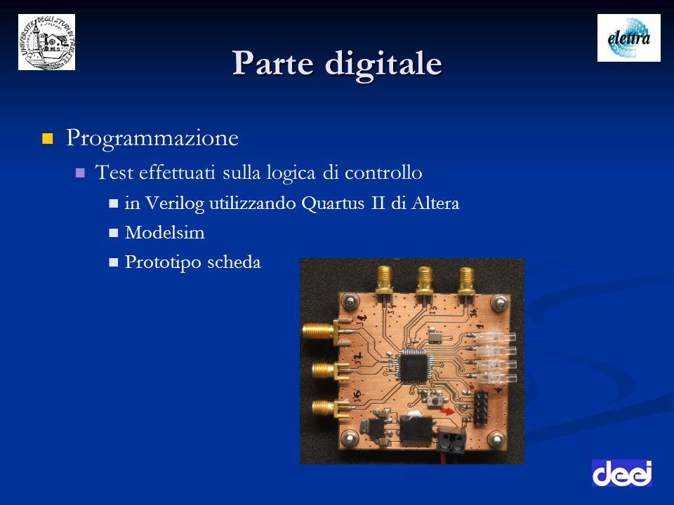 Parte digitale Programmazione Test effettuati sulla logica di controllo in Verilog utilizzando Quartus II di Altera Modelsim Prototipo scheda