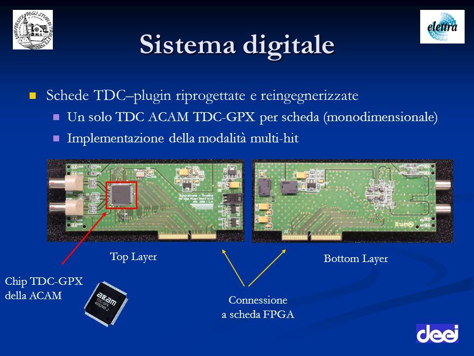 Sistema digitale Schede TDC–plugin riprogettate e reingegnerizzate Un solo TDC ACAM TDC-GPX per scheda (monodimensionale) Implementazione della modali