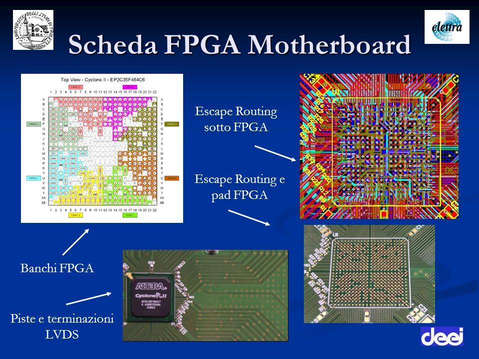 Scheda FPGA Motherboard Banchi FPGA Piste e terminazioni LVDS Escape Routing sotto FPGA Escape Routing e pad FPGA
