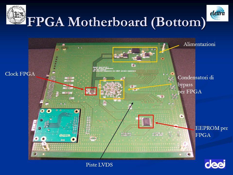 FPGA Motherboard (Bottom) Alimentazioni Condensatori di bypass per FPGA Clock FPGA EEPROM per FPGA Piste LVDS