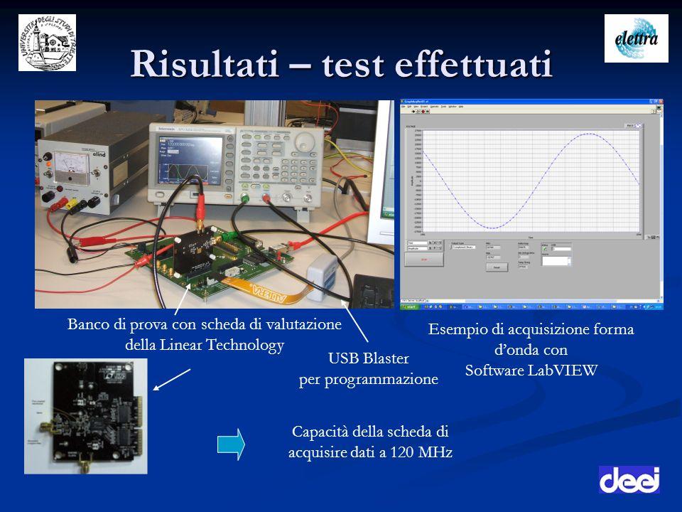 Risultati – test effettuati Banco di prova con scheda di valutazione della Linear Technology Esempio di acquisizione forma donda con Software LabVIEW