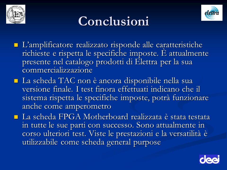 Conclusioni Lamplificatore realizzato risponde alle caratteristiche richieste e rispetta le specifiche imposte. È attualmente presente nel catalogo pr