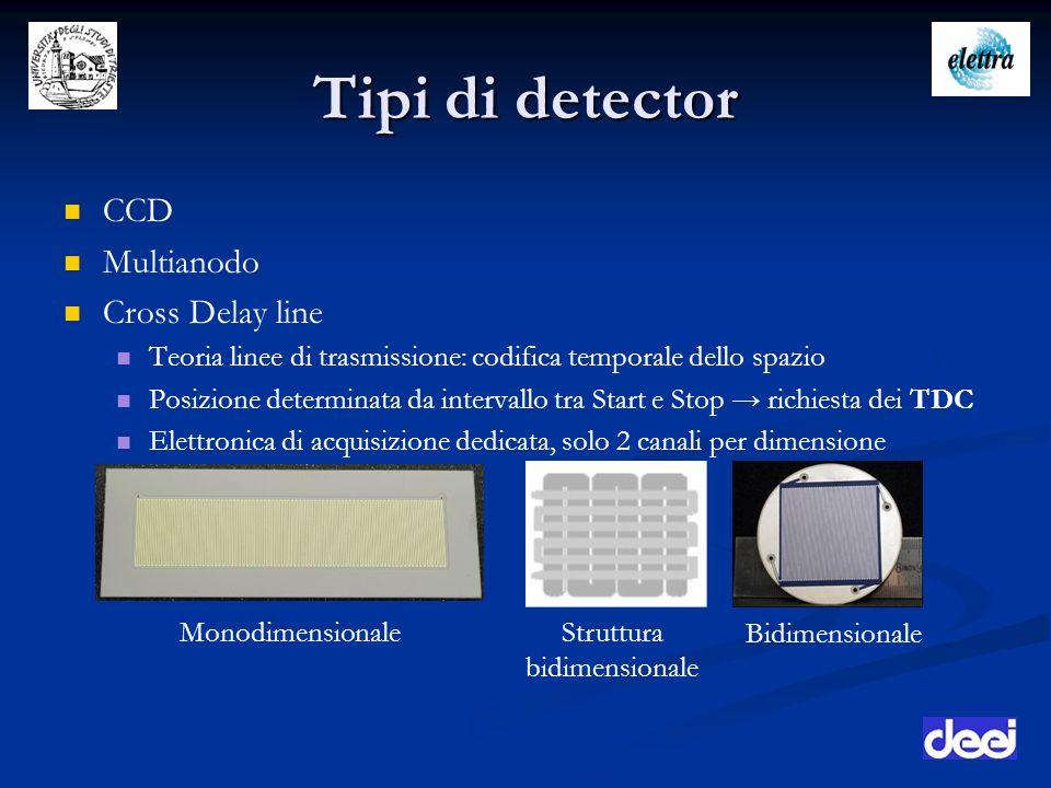 Tipi di detector CCD Multianodo Cross Delay line Teoria linee di trasmissione: codifica temporale dello spazio Posizione determinata da intervallo tra