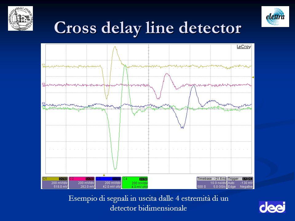 Cross delay line detector Esempio di segnali in uscita dalle 4 estremità di un detector bidimensionale