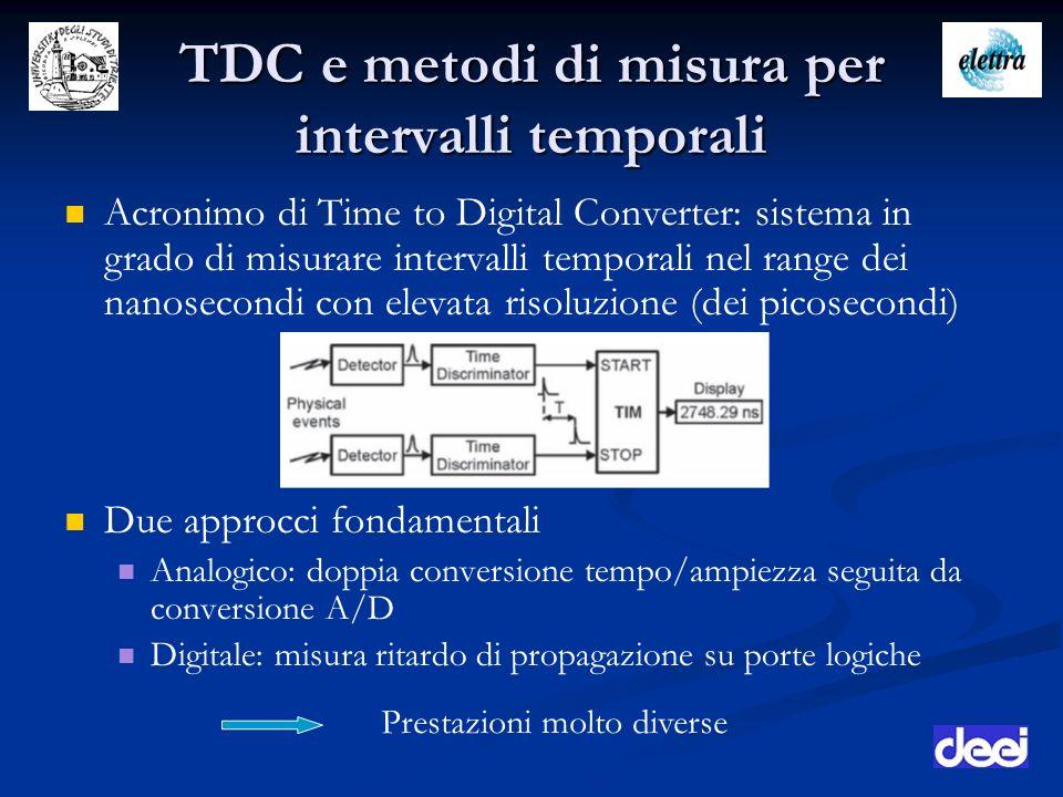 TDC e metodi di misura per intervalli temporali Acronimo di Time to Digital Converter: sistema in grado di misurare intervalli temporali nel range dei