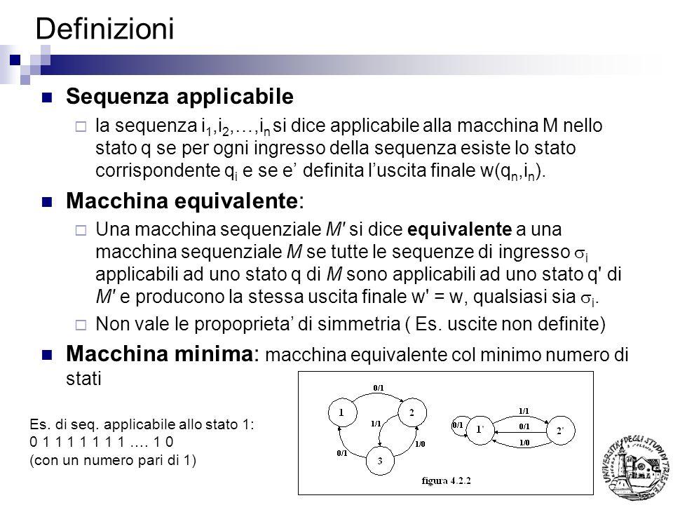 Definizioni Sequenza applicabile la sequenza i 1,i 2,…,i n si dice applicabile alla macchina M nello stato q se per ogni ingresso della sequenza esist