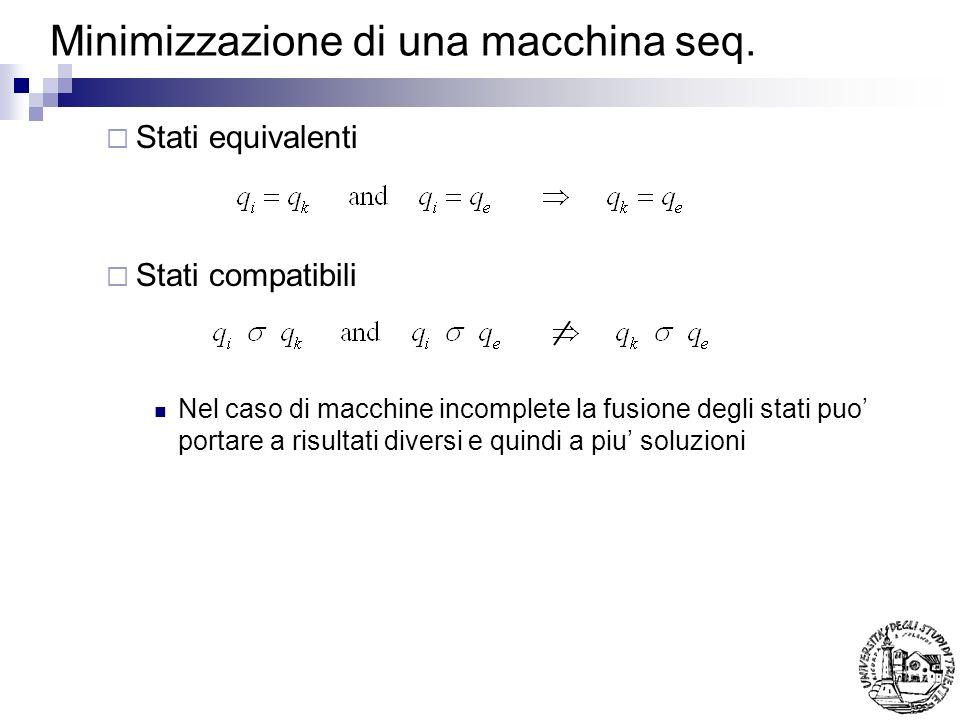 Minimizzazione di una macchina seq. Stati equivalenti Stati compatibili Nel caso di macchine incomplete la fusione degli stati puo portare a risultati