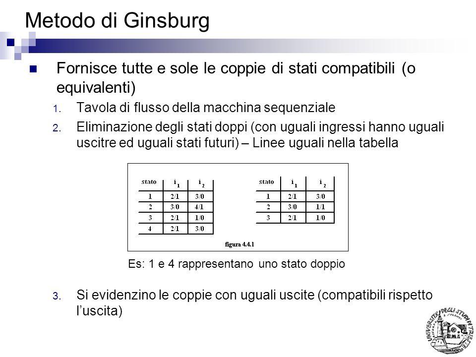 Metodo di Ginsburg Fornisce tutte e sole le coppie di stati compatibili (o equivalenti) 1. Tavola di flusso della macchina sequenziale 2. Eliminazione