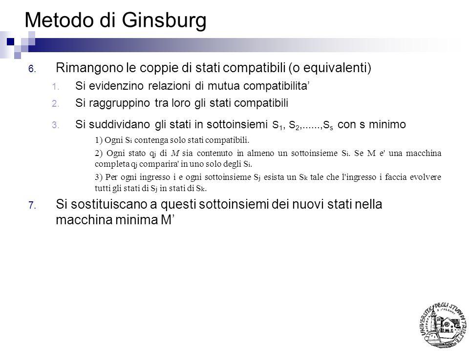 Metodo di Ginsburg 6. Rimangono le coppie di stati compatibili (o equivalenti) 1. Si evidenzino relazioni di mutua compatibilita 2. Si raggruppino tra