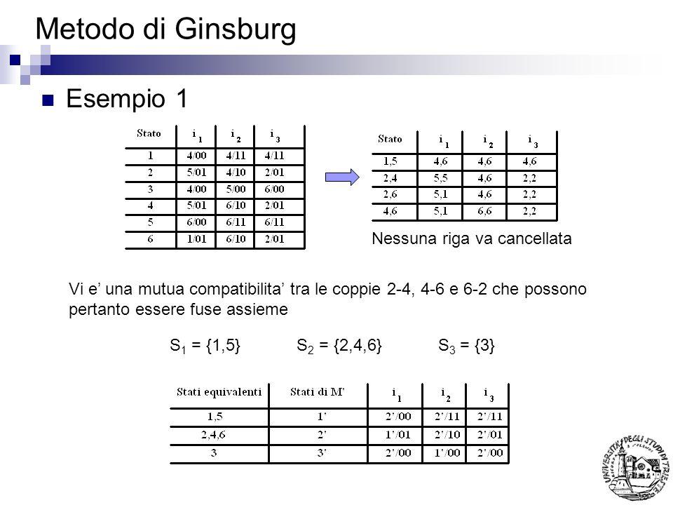 Metodo di Ginsburg Esempio 1 Nessuna riga va cancellata Vi e una mutua compatibilita tra le coppie 2-4, 4-6 e 6-2 che possono pertanto essere fuse ass