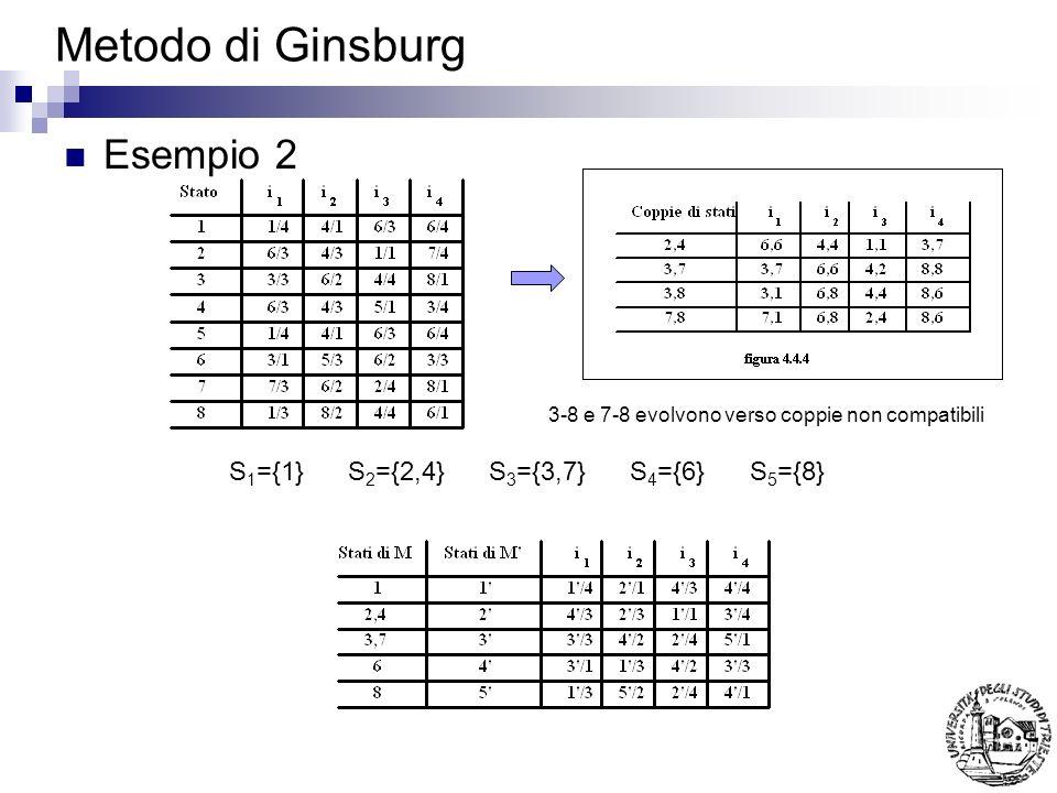 Metodo di Ginsburg Esempio 2 3-8 e 7-8 evolvono verso coppie non compatibili S 1 ={1} S 2 ={2,4} S 3 ={3,7} S 4 ={6} S 5 ={8}