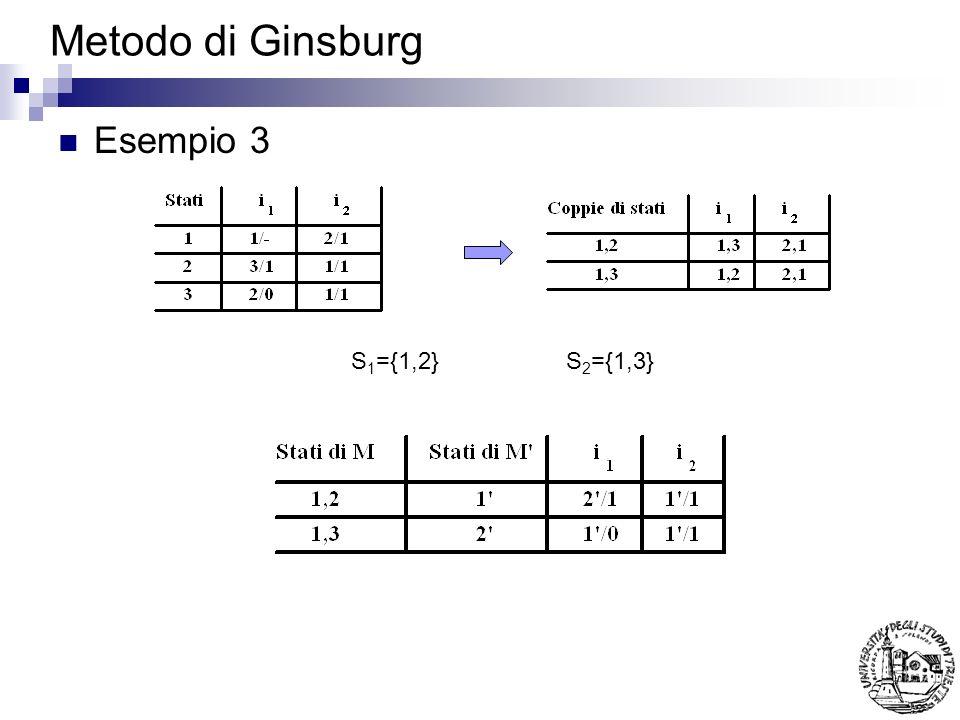 Metodo di Ginsburg Esempio 3 S 1 ={1,2} S 2 ={1,3}