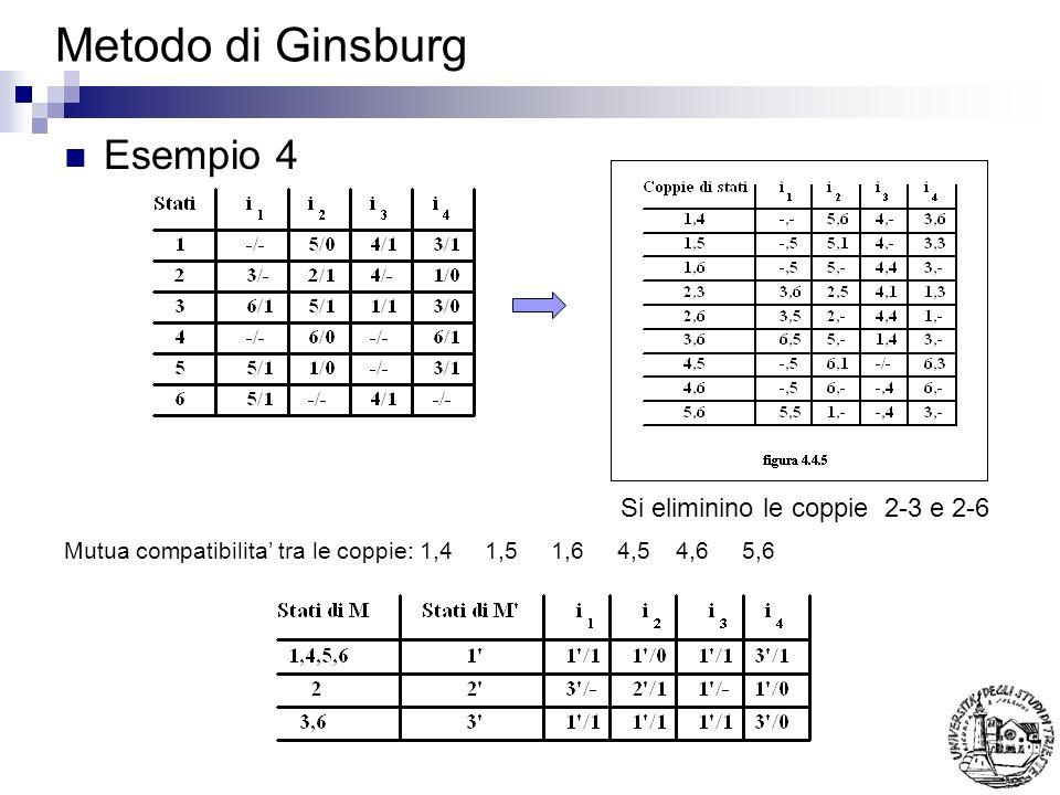 Metodo di Ginsburg Esempio 4 Si eliminino le coppie 2-3 e 2-6 Mutua compatibilita tra le coppie: 1,4 1,5 1,6 4,5 4,6 5,6