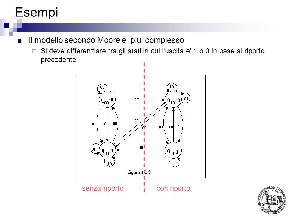 Esempi Il modello secondo Moore e piu complesso Si deve differenziare tra gli stati in cui luscita e 1 o 0 in base al riporto precedente senza riporto