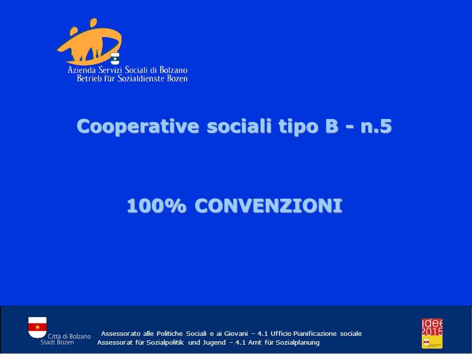 Cooperative sociali tipo B - n.5 100% CONVENZIONI Assessorato alle Politiche Sociali e ai Giovani – 4.1 Ufficio Pianificazione sociale Assessorat für Sozialpolitik und Jugend – 4.1 Amt für Sozialplanung