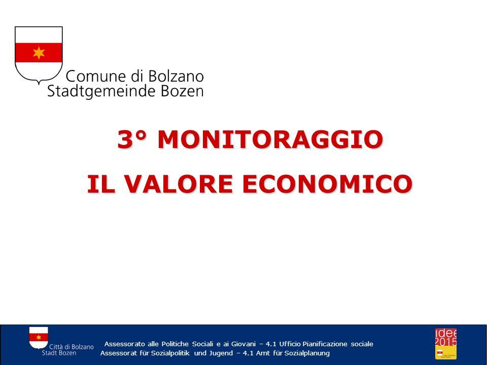 3° MONITORAGGIO IL VALORE ECONOMICO Assessorato alle Politiche Sociali e ai Giovani – 4.1 Ufficio Pianificazione sociale Assessorat für Sozialpolitik und Jugend – 4.1 Amt für Sozialplanung