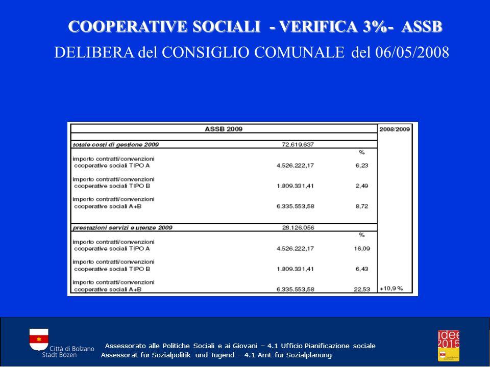 COOPERATIVE SOCIALI - VERIFICA 3%- ASSB COOPERATIVE SOCIALI - VERIFICA 3%- ASSB DELIBERA del CONSIGLIO COMUNALE del 06/05/2008 Assessorato alle Politiche Sociali e ai Giovani – 4.1 Ufficio Pianificazione sociale Assessorat für Sozialpolitik und Jugend – 4.1 Amt für Sozialplanung