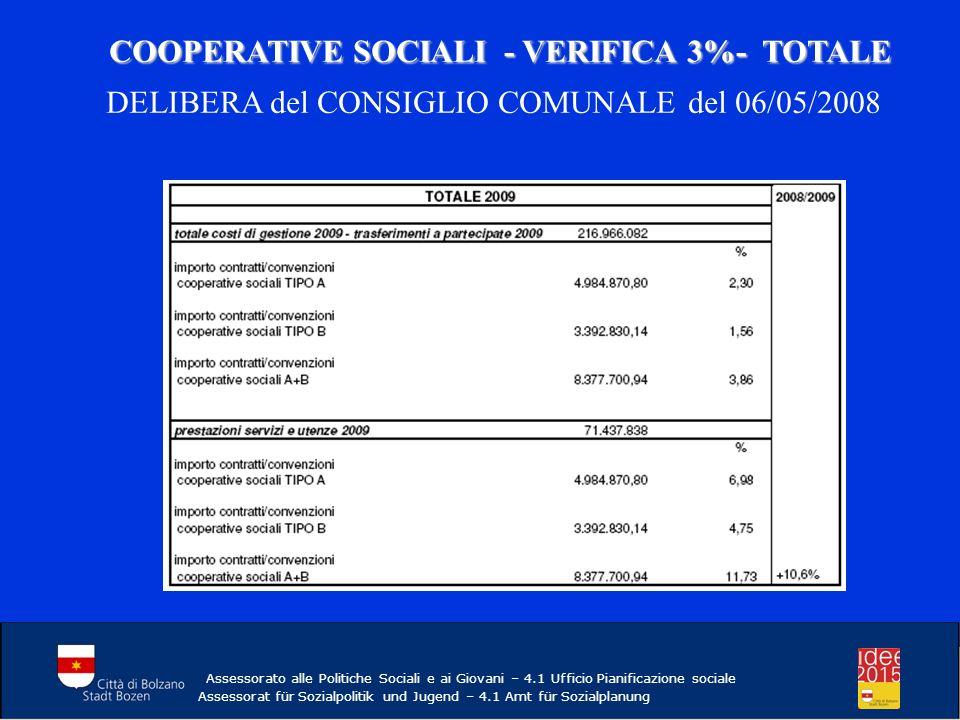 COOPERATIVE SOCIALI - VERIFICA 3%- TOTALE COOPERATIVE SOCIALI - VERIFICA 3%- TOTALE DELIBERA del CONSIGLIO COMUNALE del 06/05/2008 Assessorato alle Politiche Sociali e ai Giovani – 4.1 Ufficio Pianificazione sociale Assessorat für Sozialpolitik und Jugend – 4.1 Amt für Sozialplanung