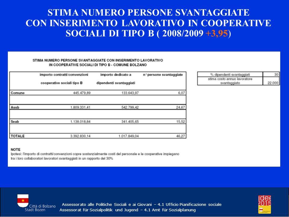 STIMA NUMERO PERSONE SVANTAGGIATE CON INSERIMENTO LAVORATIVO IN COOPERATIVE SOCIALI DI TIPO B ( 2008/2009 +3,95) Assessorato alle Politiche Sociali e ai Giovani – 4.1 Ufficio Pianificazione sociale Assessorat für Sozialpolitik und Jugend – 4.1 Amt für Sozialplanung