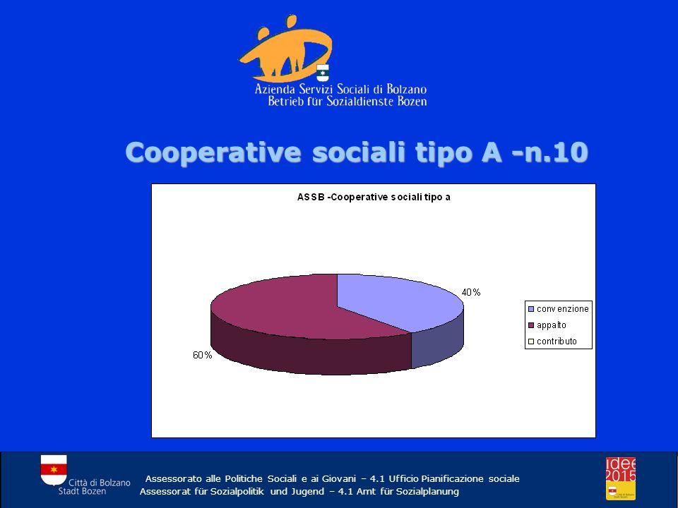 Cooperative sociali tipo A -n.10 Assessorato alle Politiche Sociali e ai Giovani – 4.1 Ufficio Pianificazione sociale Assessorat für Sozialpolitik und Jugend – 4.1 Amt für Sozialplanung