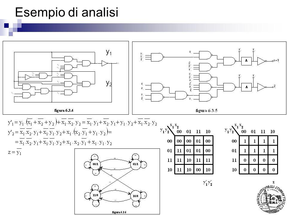 Esempio di analisi y1y1 y2y2