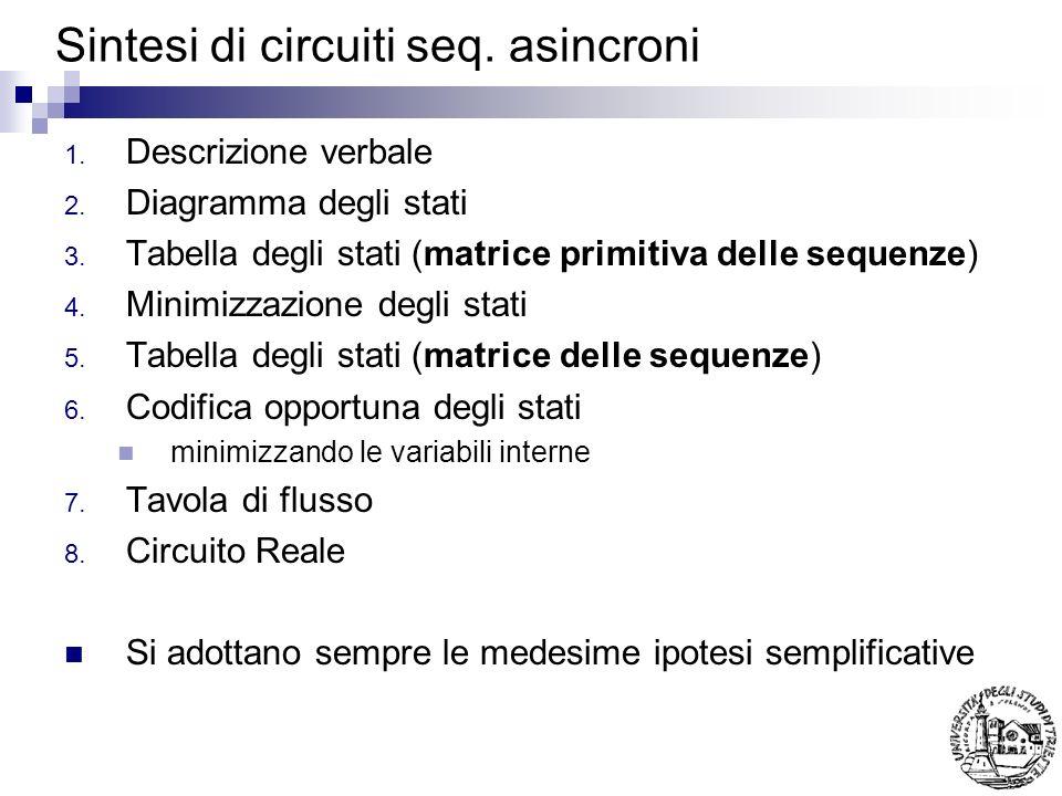 Sintesi di circuiti seq. asincroni 1. Descrizione verbale 2. Diagramma degli stati 3. Tabella degli stati (matrice primitiva delle sequenze) 4. Minimi