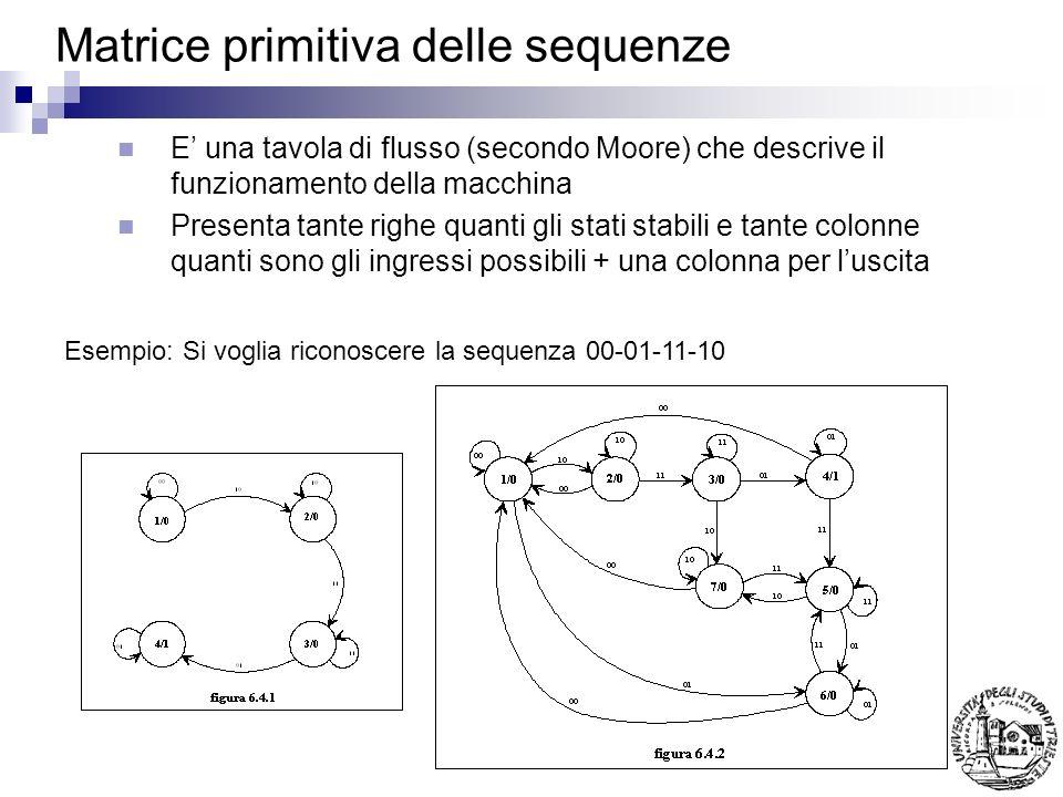 Matrice primitiva delle sequenze E una tavola di flusso (secondo Moore) che descrive il funzionamento della macchina Presenta tante righe quanti gli s