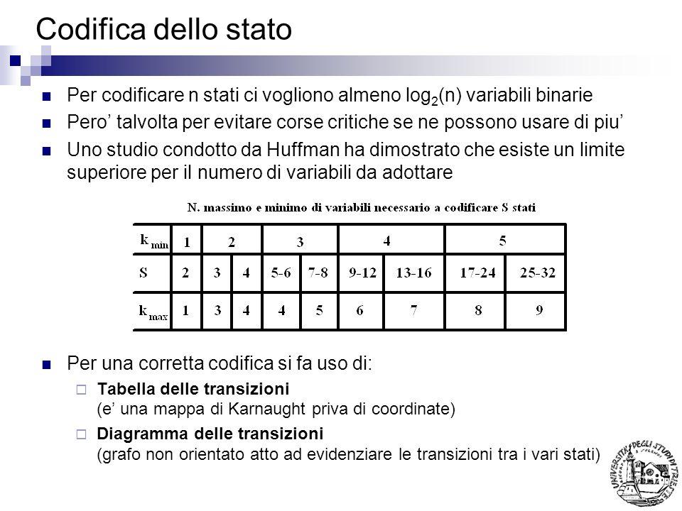 Codifica dello stato Per codificare n stati ci vogliono almeno log 2 (n) variabili binarie Pero talvolta per evitare corse critiche se ne possono usar